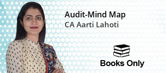Audit-Mind Map Book